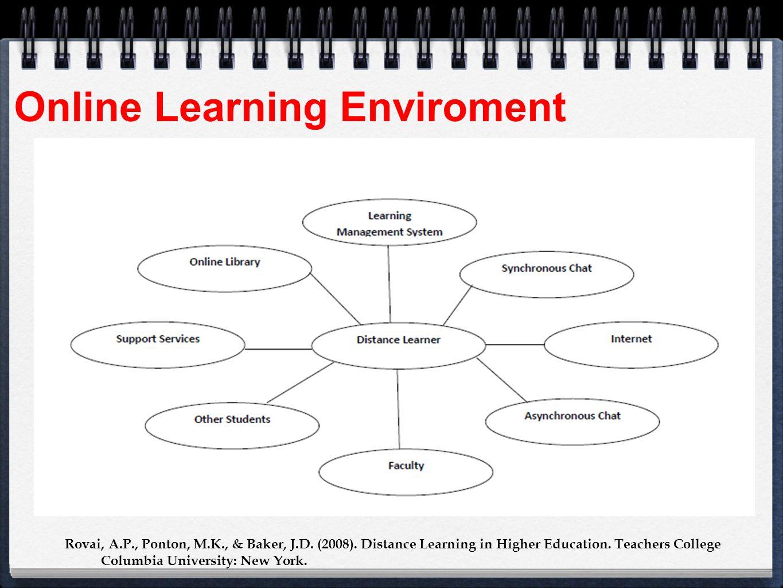Online Learning Enviroment Rovai, A.P., Ponton, M.K., & Baker, J.D.