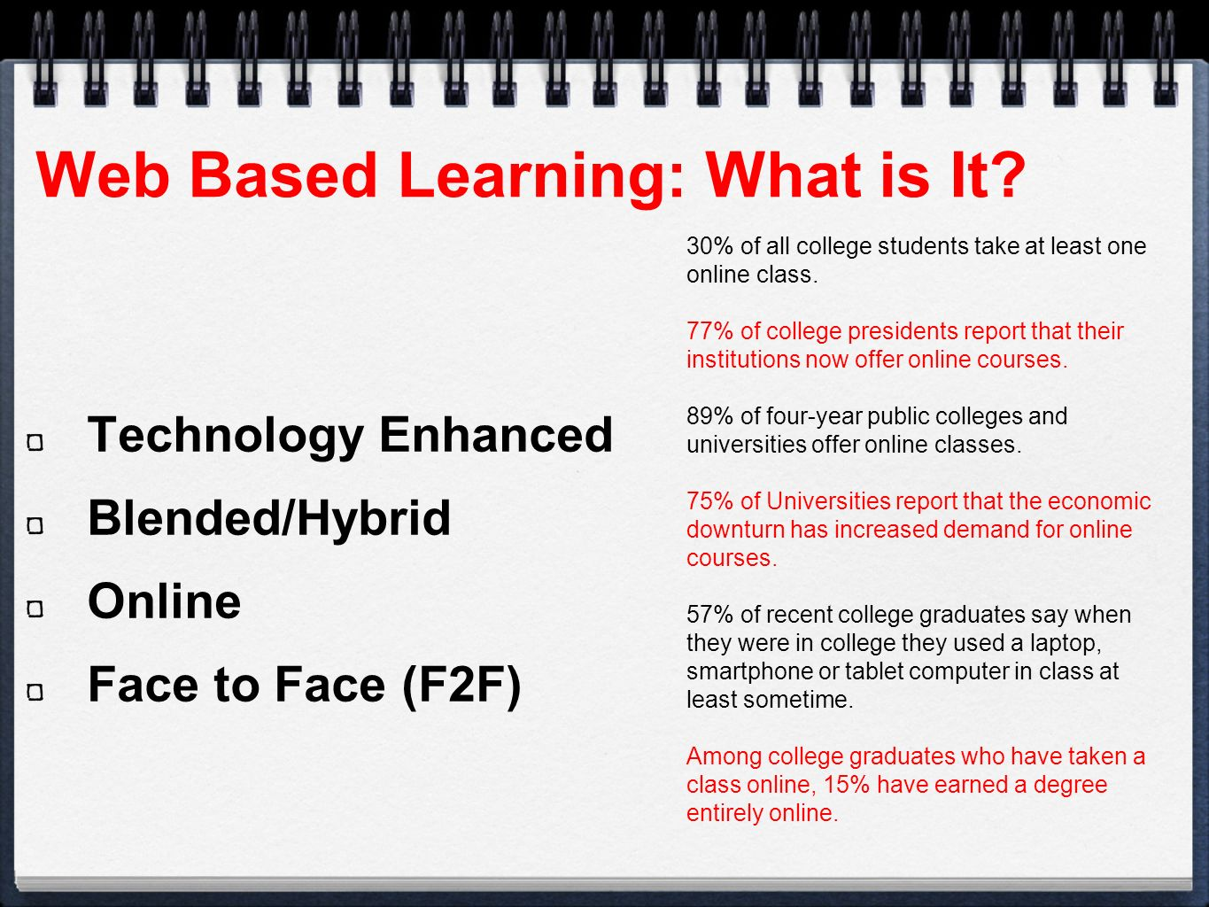Web Based Learning: What is It.