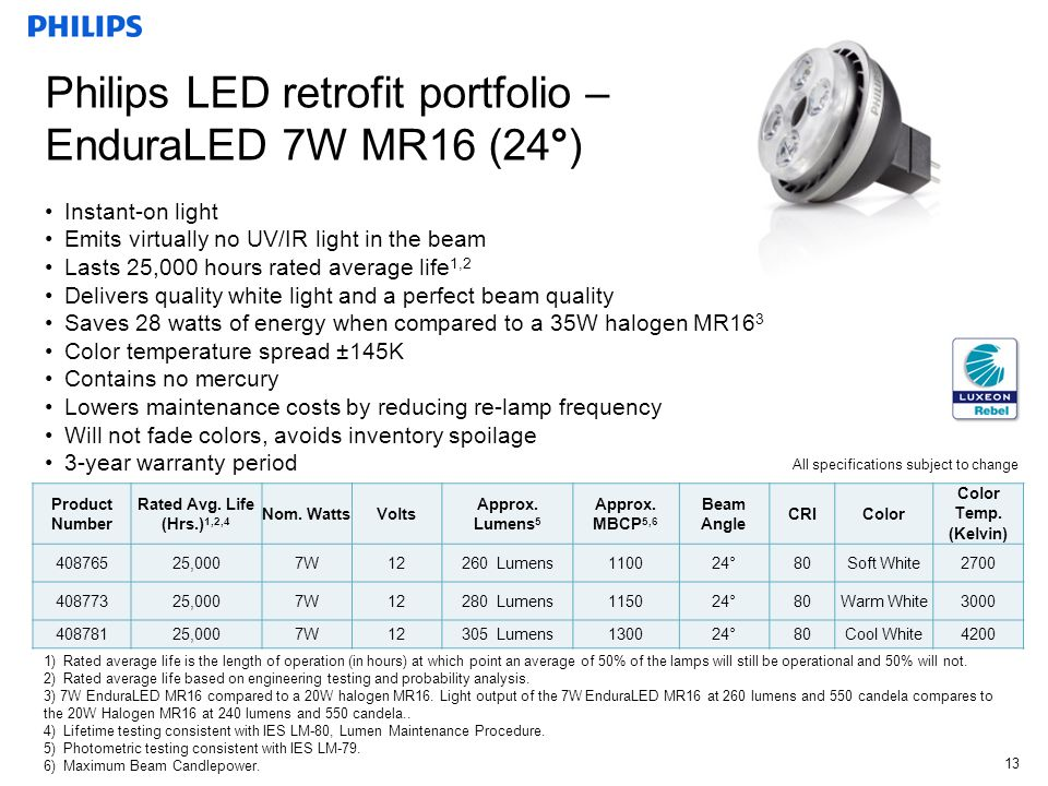 May 2010 13 Instant-on light Emits virtually no UV/IR light in the beam Lasts 25,000 hours rated average life 1,2 Delivers quality white light and a perfect beam quality Saves 28 watts of energy when compared to a 35W halogen MR16 3 Color temperature spread ±145K Contains no mercury Lowers maintenance costs by reducing re-lamp frequency Will not fade colors, avoids inventory spoilage 3-year warranty period All specifications subject to change Product Number Rated Avg.