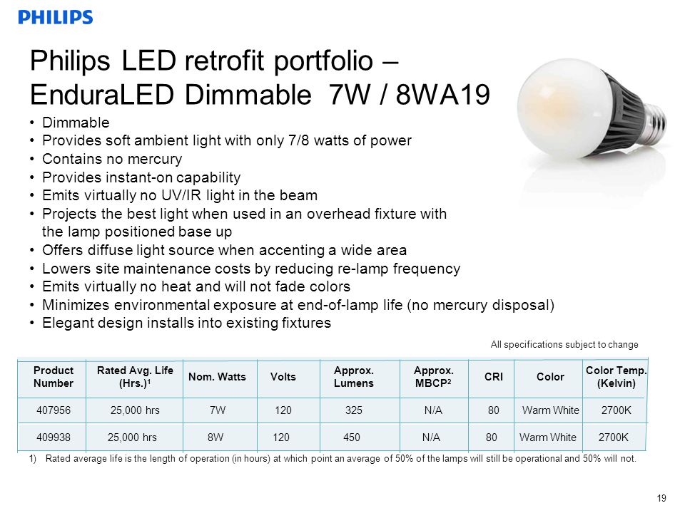 November 2009 19 Dimmable Provides soft ambient light with only 7/8 watts of power Contains no mercury Provides instant-on capability Emits virtually no UV/IR light in the beam Projects the best light when used in an overhead fixture with the lamp positioned base up Offers diffuse light source when accenting a wide area Lowers site maintenance costs by reducing re-lamp frequency Emits virtually no heat and will not fade colors Minimizes environmental exposure at end-of-lamp life (no mercury disposal) Elegant design installs into existing fixtures All specifications subject to change Product Number Rated Avg.