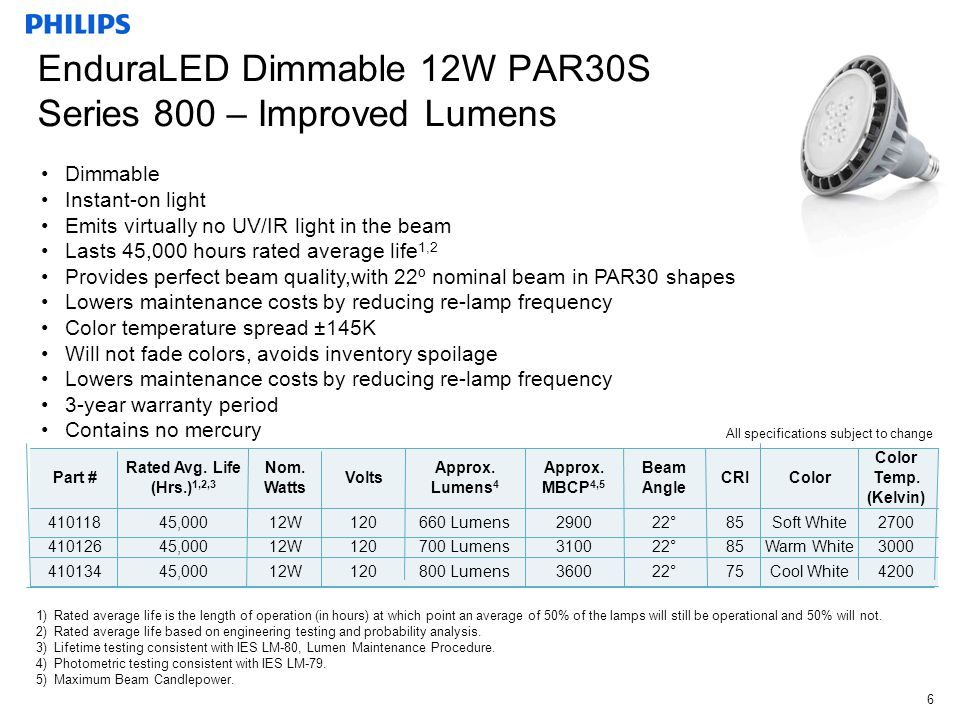 May 2010 6 Dimmable Instant-on light Emits virtually no UV/IR light in the beam Lasts 45,000 hours rated average life 1,2 Provides perfect beam quality,with 22º nominal beam in PAR30 shapes Lowers maintenance costs by reducing re-lamp frequency Color temperature spread ±145K Will not fade colors, avoids inventory spoilage Lowers maintenance costs by reducing re-lamp frequency 3-year warranty period Contains no mercury All specifications subject to change Part # Rated Avg.
