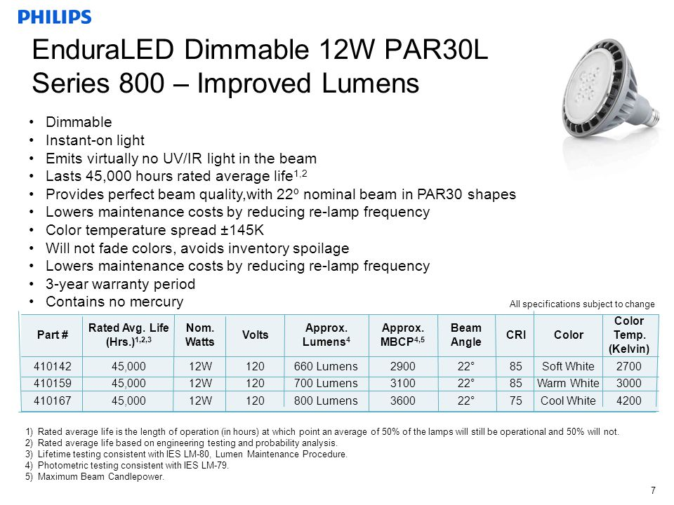 May 2010 7 Dimmable Instant-on light Emits virtually no UV/IR light in the beam Lasts 45,000 hours rated average life 1,2 Provides perfect beam quality,with 22º nominal beam in PAR30 shapes Lowers maintenance costs by reducing re-lamp frequency Color temperature spread ±145K Will not fade colors, avoids inventory spoilage Lowers maintenance costs by reducing re-lamp frequency 3-year warranty period Contains no mercury All specifications subject to change Part # Rated Avg.