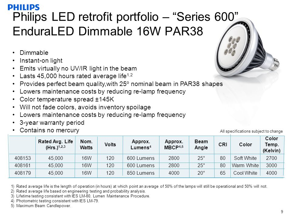 May 2010 9 Dimmable Instant-on light Emits virtually no UV/IR light in the beam Lasts 45,000 hours rated average life 1,2 Provides perfect beam quality,with 25º nominal beam in PAR38 shapes Lowers maintenance costs by reducing re-lamp frequency Color temperature spread ±145K Will not fade colors, avoids inventory spoilage Lowers maintenance costs by reducing re-lamp frequency 3-year warranty period Contains no mercury All specifications subject to change Rated Avg.