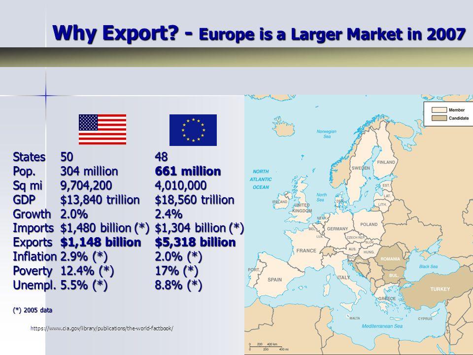 10 Country Export $ / Capita 1.1.Singapore 65,688 2.