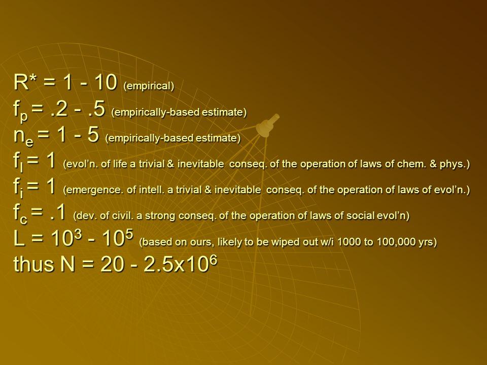 R* = 1 - 10 (empirical) f p =.2 -.5 (empirically-based estimate) n e = 1 - 5 (empirically-based estimate) f l = 1 (evoln.