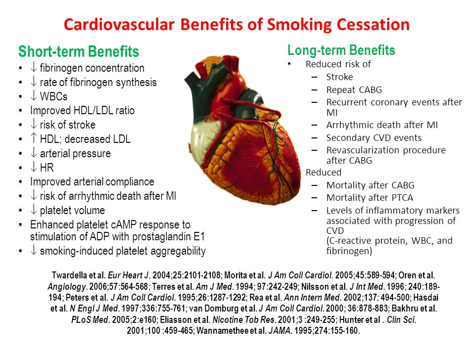 Cardiovascular Benefits of Smoking Cessation Short-term Benefits fibrinogen concentration rate of fibrinogen synthesis WBCs Improved HDL/LDL ratio ris