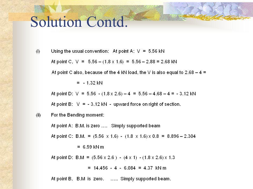 Solution Contd.