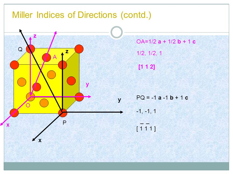 x y z O A 1/2, 1/2, 1 [1 1 2] OA=1/2 a + 1/2 b + 1 c P Q x y z PQ = -1 a -1 b + 1 c -1, -1, 1 Miller Indices of Directions (contd.) [ 1 1 1 ] __