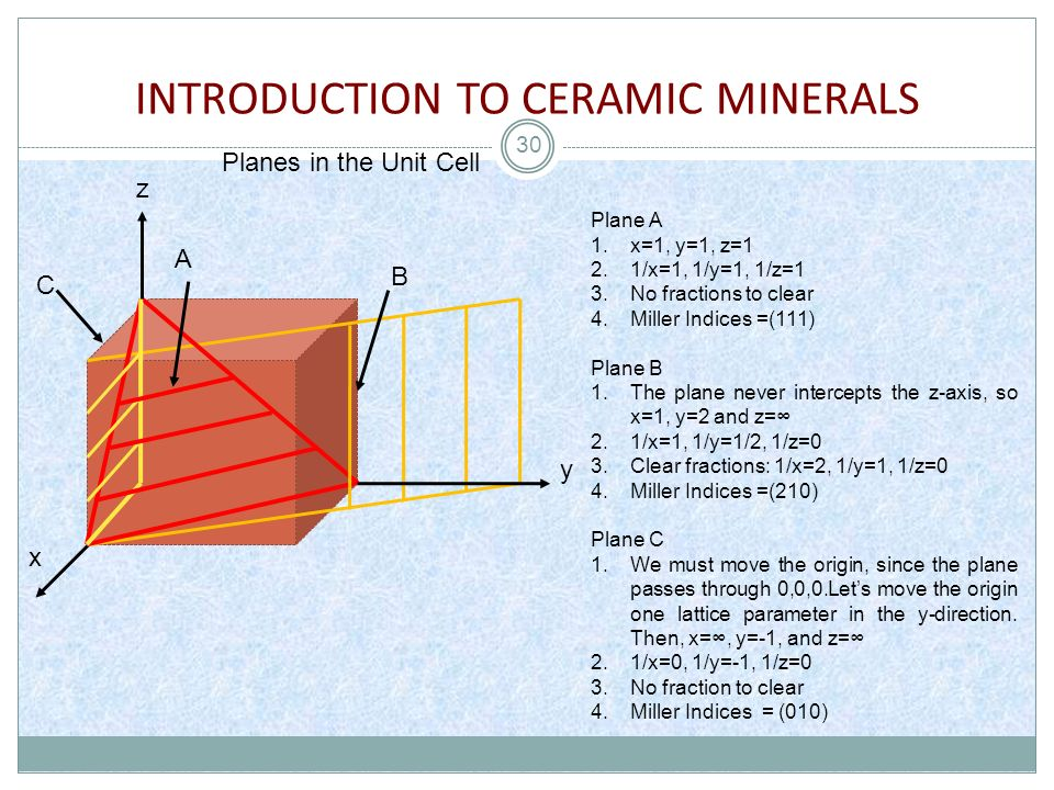 INTRODUCTION TO CERAMIC MINERALS 30 z x y A B C Plane A 1.x=1, y=1, z=1 2.1/x=1, 1/y=1, 1/z=1 3.No fractions to clear 4.Miller Indices =(111) Plane B