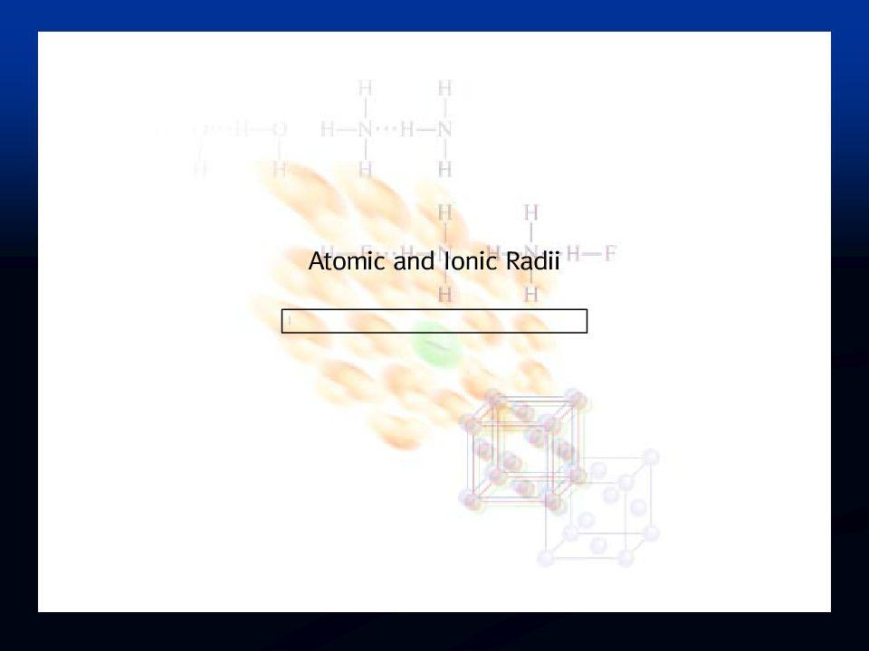 Li Be B C N O F Na Atomic volume decreases WHY? K 1A 2A3A 4A5A 7A 6A Within the same period;All the elements have the same # of shells but the p + # i