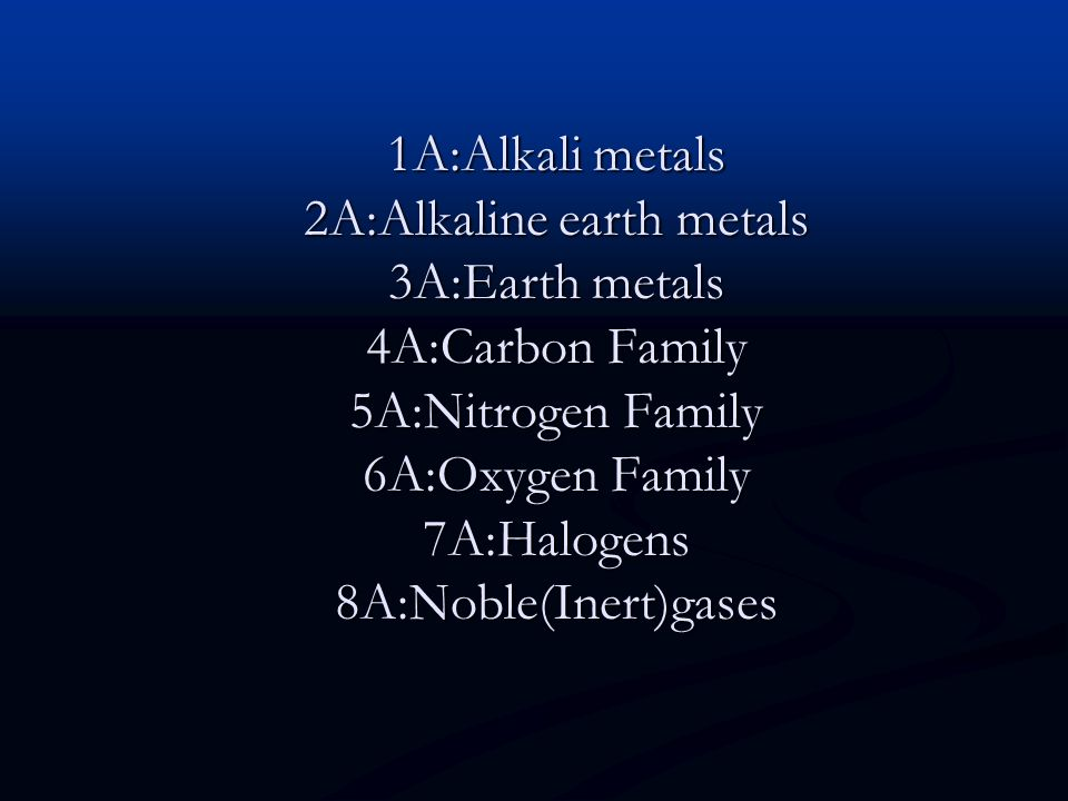Groups of Elements Alkali Metals(IA)(except Fr): –Group 1A metals –Soft, silvery colored metals that react violently with H 2 O to form basic solutions - They have low melting points and densities due to being the largest atom in their period of the PT.