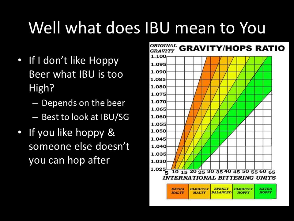 Well what does IBU mean to You If I dont like Hoppy Beer what IBU is too High.