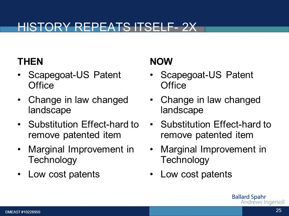 HISTORY REPEATS ITSELF- 2X THEN Scapegoat-US Patent Office Change in law changed landscape Substitution Effect-hard to remove patented item Marginal I