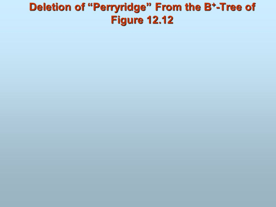 Deletion of Perryridge From the B + -Tree of Figure 12.12