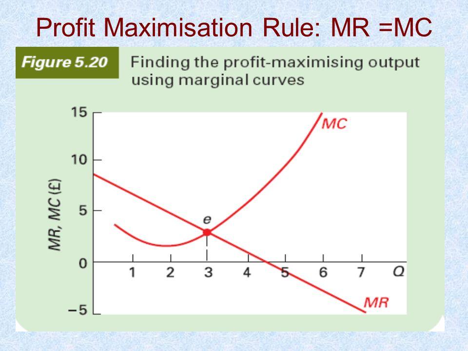 Profit Maximisation Rule: MR =MC