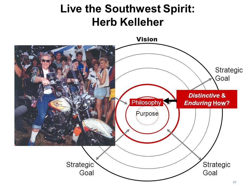 20 Live the Southwest Spirit: Herb Kelleher Purpose Strategic Goal Strategic Goal Strategic Goal Strategic Goal Vision Philosophy Distinctive & Enduri