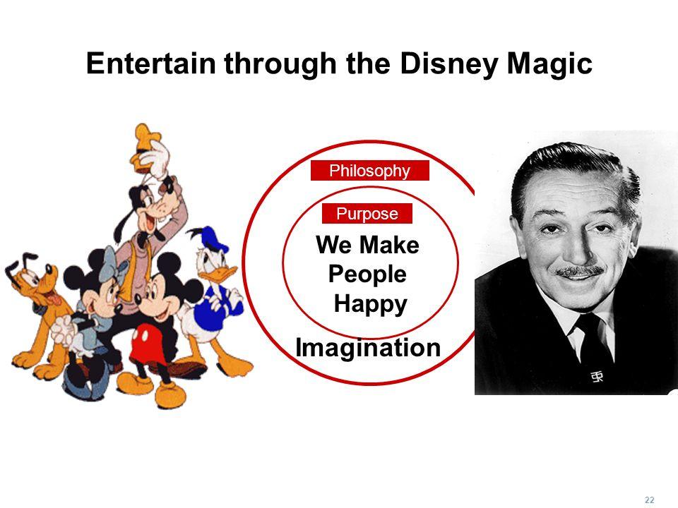 22 Entertain through the Disney Magic Philosophy Purpose We Make People Happy Imagination