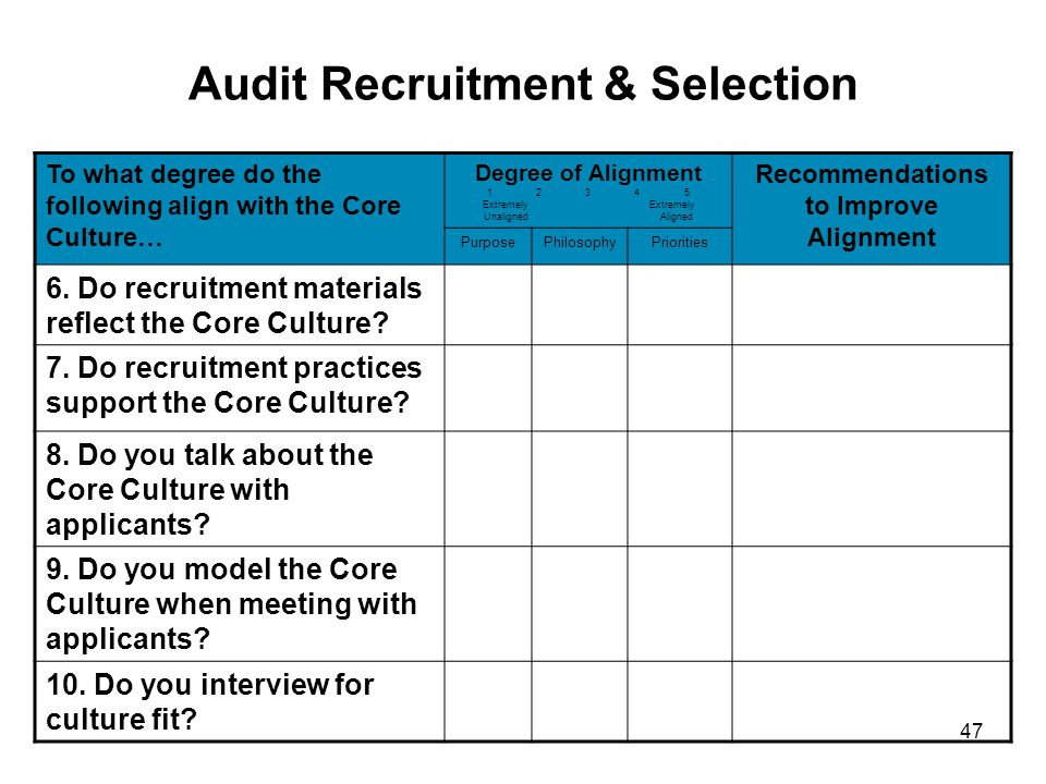 47 Audit Recruitment & Selection To what degree do the following align with the Core Culture… Degree of Alignment 1 2 3 4 5 Extremely Extremely Unalig