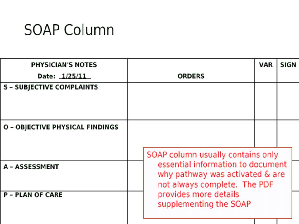 The pathway will be discontinued whenever: The patient s primary diagnosis changes The patient s condition significantly worsens The patient fails to meet clinical outcomes for 24-48 hours To discontinue the pathway, a progress note (SOAP) is written by the MD outlining the patient s new plan of care and new orders.