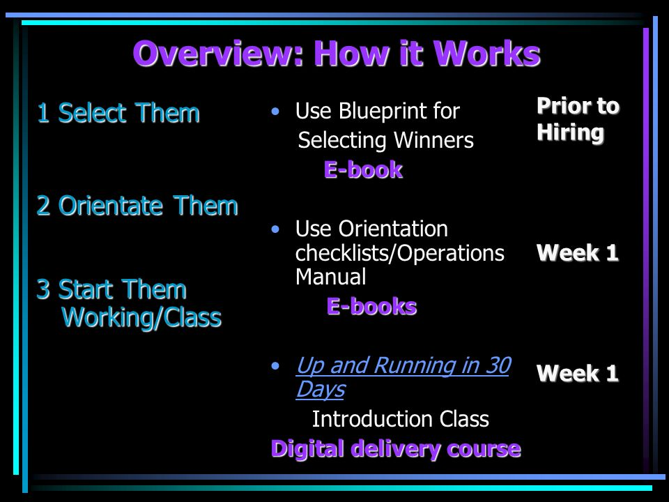 Overview: How it Works 1 Select Them 2 Orientate Them 3 Start Them Working/Class Use Blueprint for Selecting Winners E-book Use Orientation checklists/Operations Manual E-books Up and Running in 30 Days Introduction Class Digital delivery course Prior to Hiring Week 1