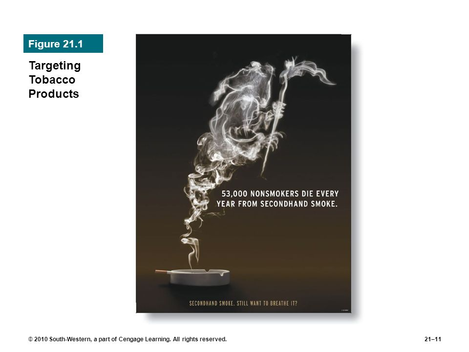 © 2010 South-Western, a part of Cengage Learning. All rights reserved.21–11 Targeting Tobacco Products Figure 21.1