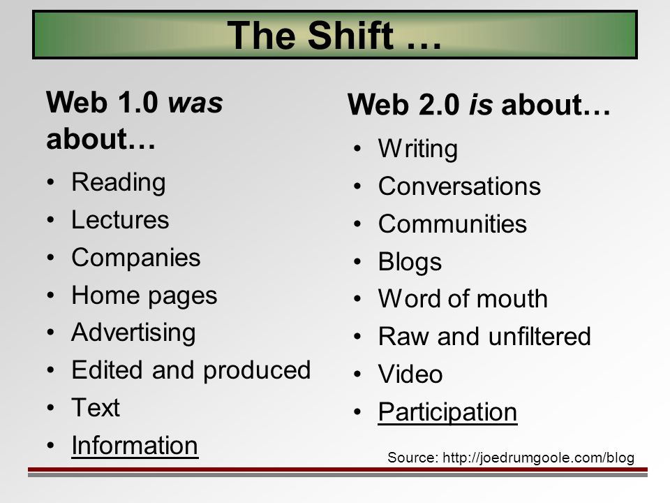 The Shift … Web 1.0 was about… Reading Lectures Companies Home pages Advertising Edited and produced Text Information Web 2.0 is about… Writing Conversations Communities Blogs Word of mouth Raw and unfiltered Video Participation Source: