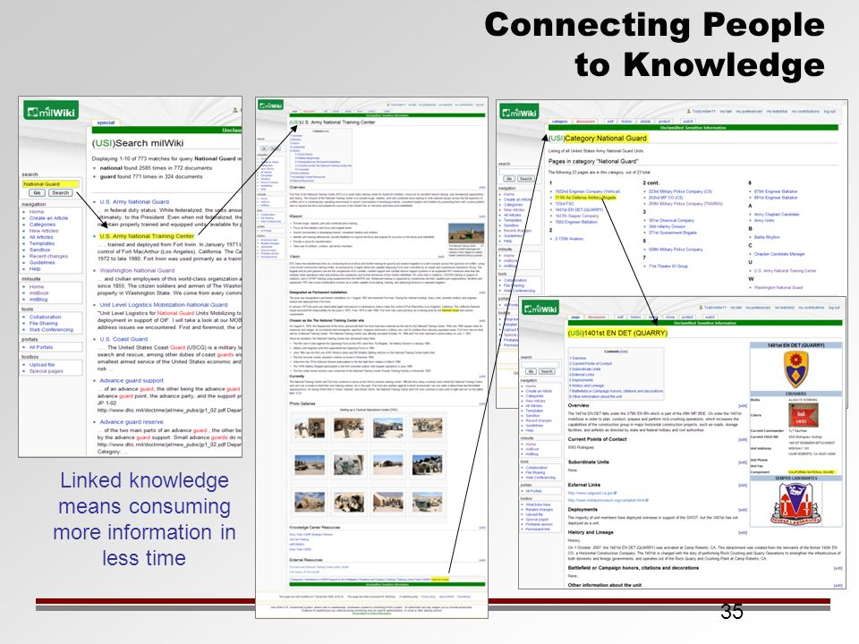 35 Connecting People to Knowledge Linked knowledge means consuming more information in less time