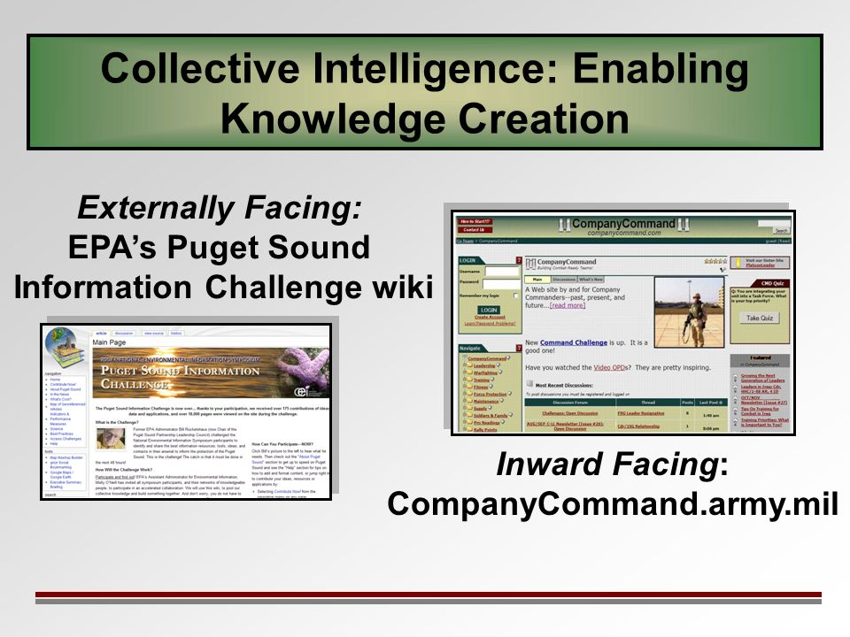 Collective Intelligence: Enabling Knowledge Creation Inward Facing: CompanyCommand.army.mil Externally Facing: EPAs Puget Sound Information Challenge wiki
