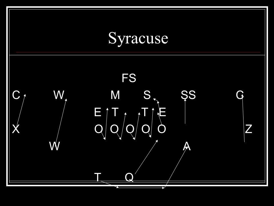 Syracuse FS C W M S SS C E T T E XO O O O O Z W A T Q