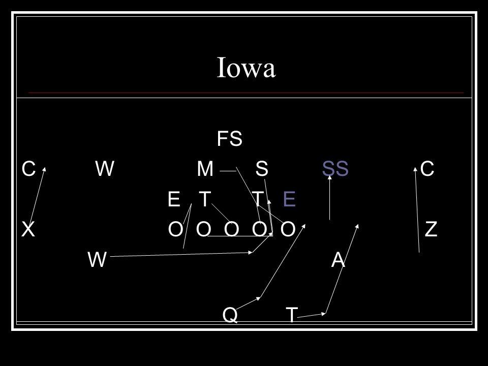 Iowa FS C W M S SS C E T T E XO O O O O Z W A Q T