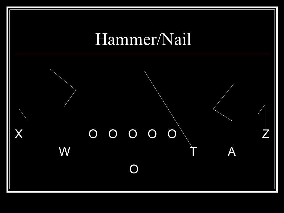 Hammer/Nail X O O O O O Z W T A O