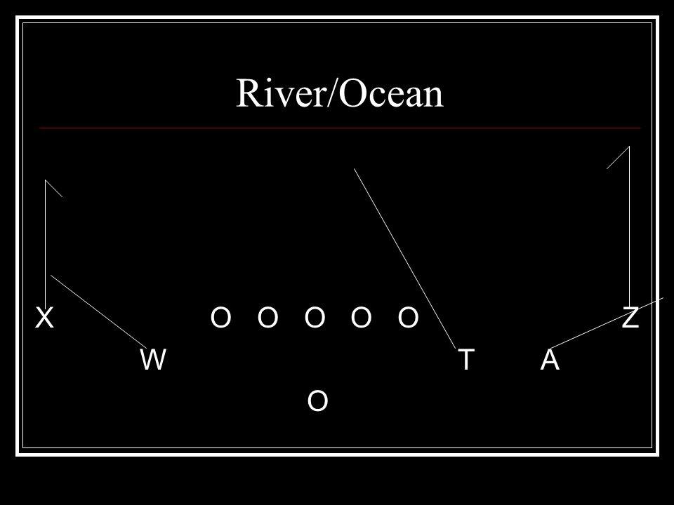 River/Ocean X O O O O O Z W T A O