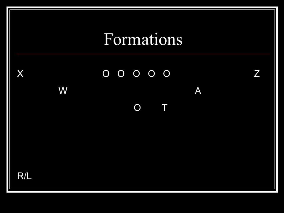 Formations X O O O O O Z W A O T R/L