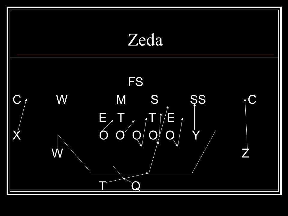 Zeda FS C W M S SS C E T T E XO O O O O Y W Z T Q