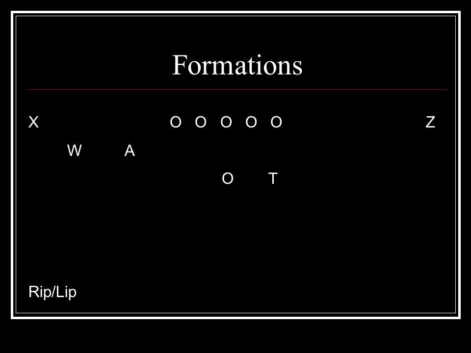 Formations X O O O O O Z W A O T Rip/Lip