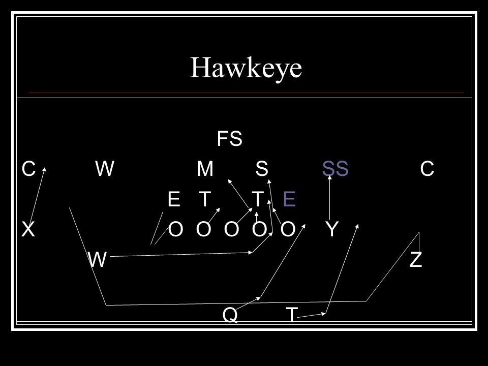 Hawkeye FS C W M S SS C E T T E XO O O O O Y W Z Q T