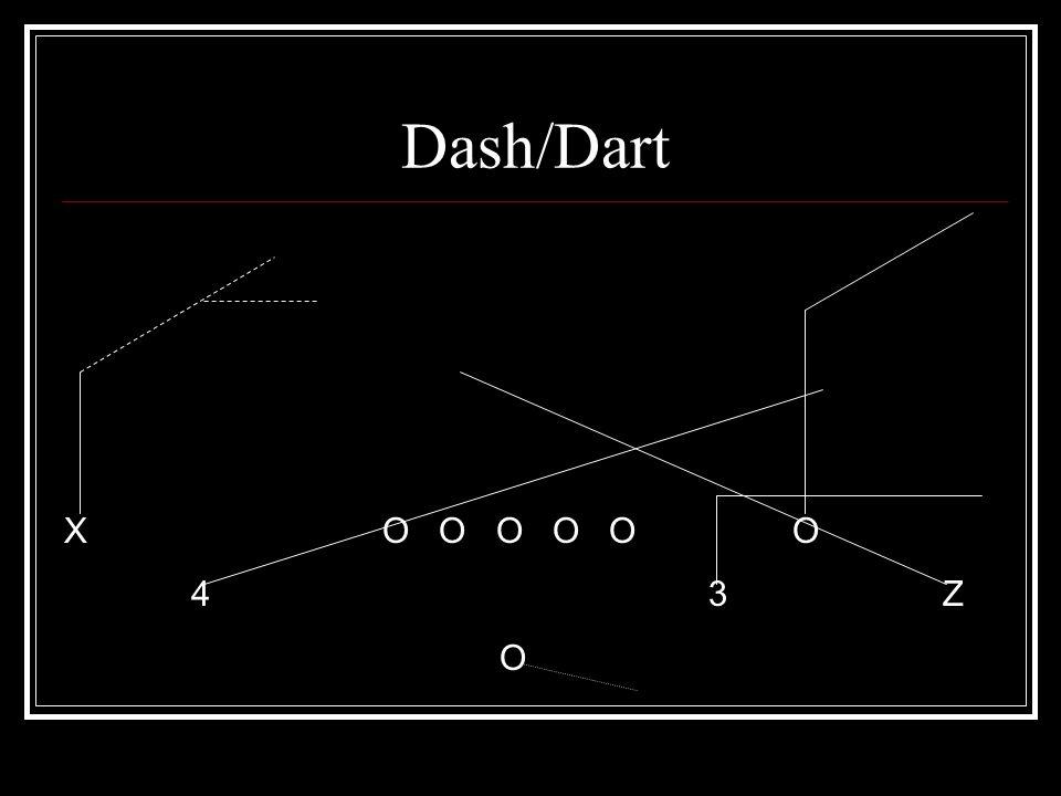Dash/Dart X O O O O O O 4 3 Z O