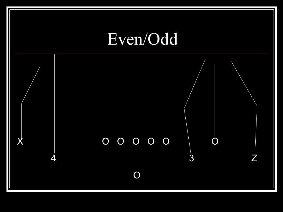 Even/Odd X O O O O O O 4 3 Z O