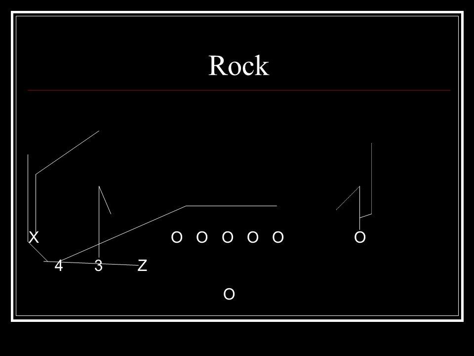 Rock X O O O O O O 4 3 Z O