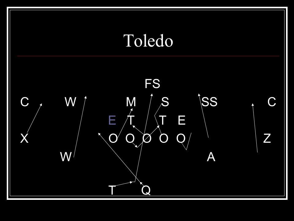 Toledo FS C W M S SS C E T T E XO O O O O Z W A T Q