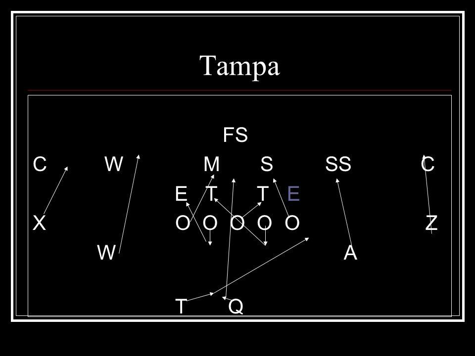 Tampa FS C W M S SS C E T T E XO O O O O Z W A T Q