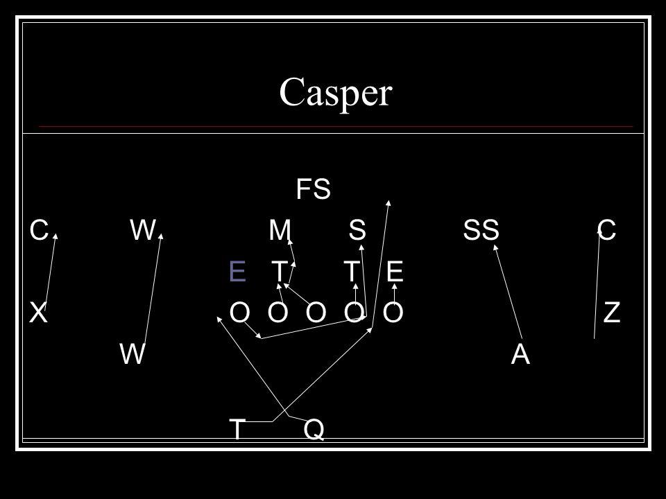 Casper FS C W M S SS C E T T E XO O O O O Z W A T Q