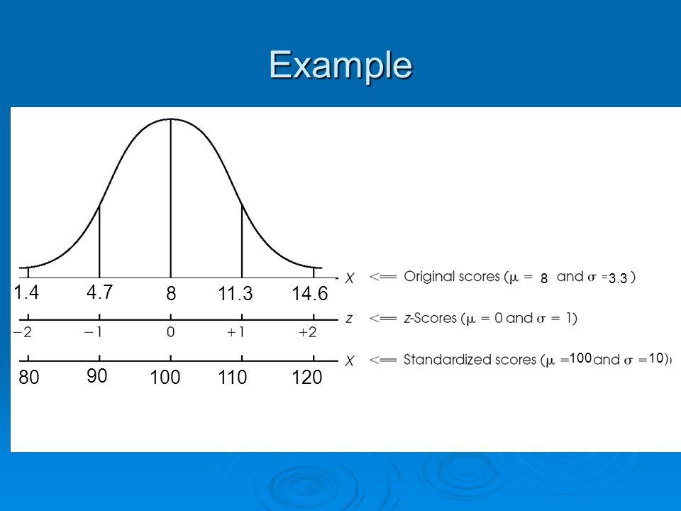 Example 8 83.3 11.314.6 4.71.4 10010) 100110120 90 80