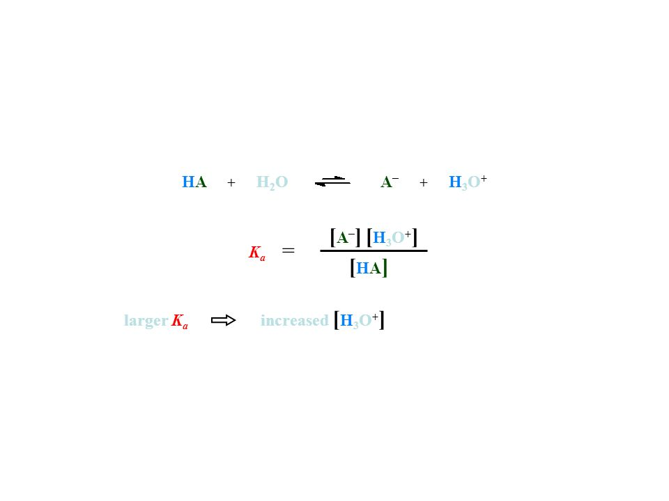 increased [ H 3 O + ] stronger acid A – + H 3 O + [HA][HA] [A–][A–][H3O+][H3O+] larger K a K a = HA + H 2 O