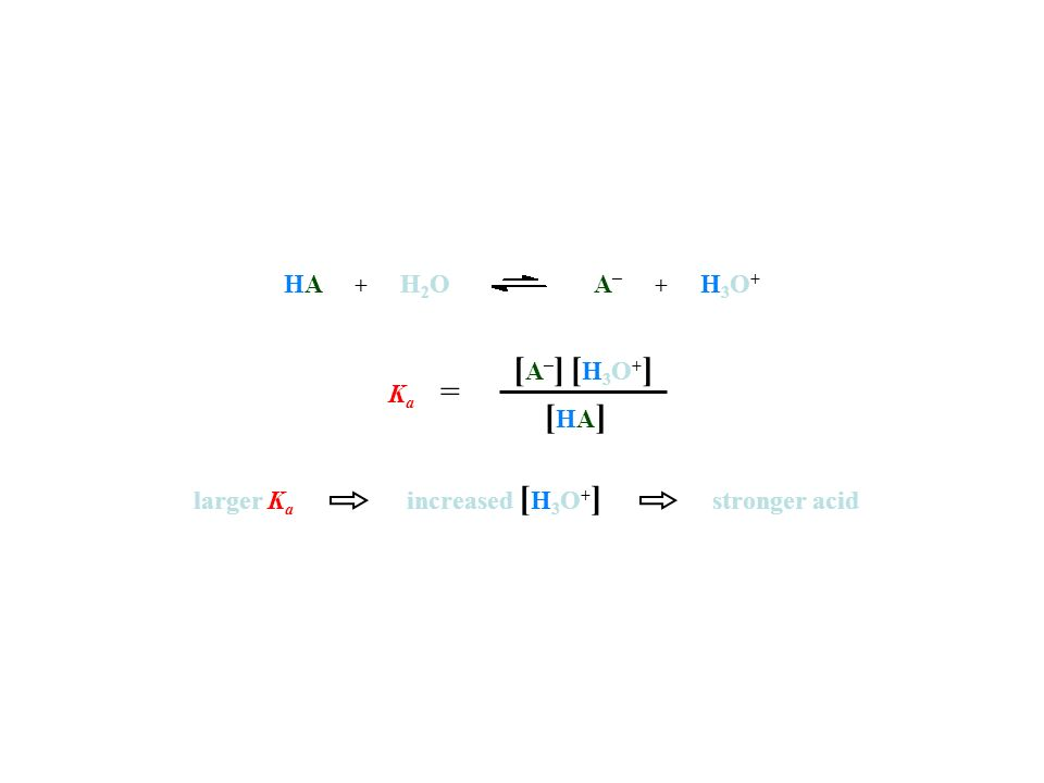 larger K a increased [ H 3 O + ] stronger acid A – + H 3 O + [HA][HA] [A–][A–][H3O+][H3O+] K a = HA + H 2 O