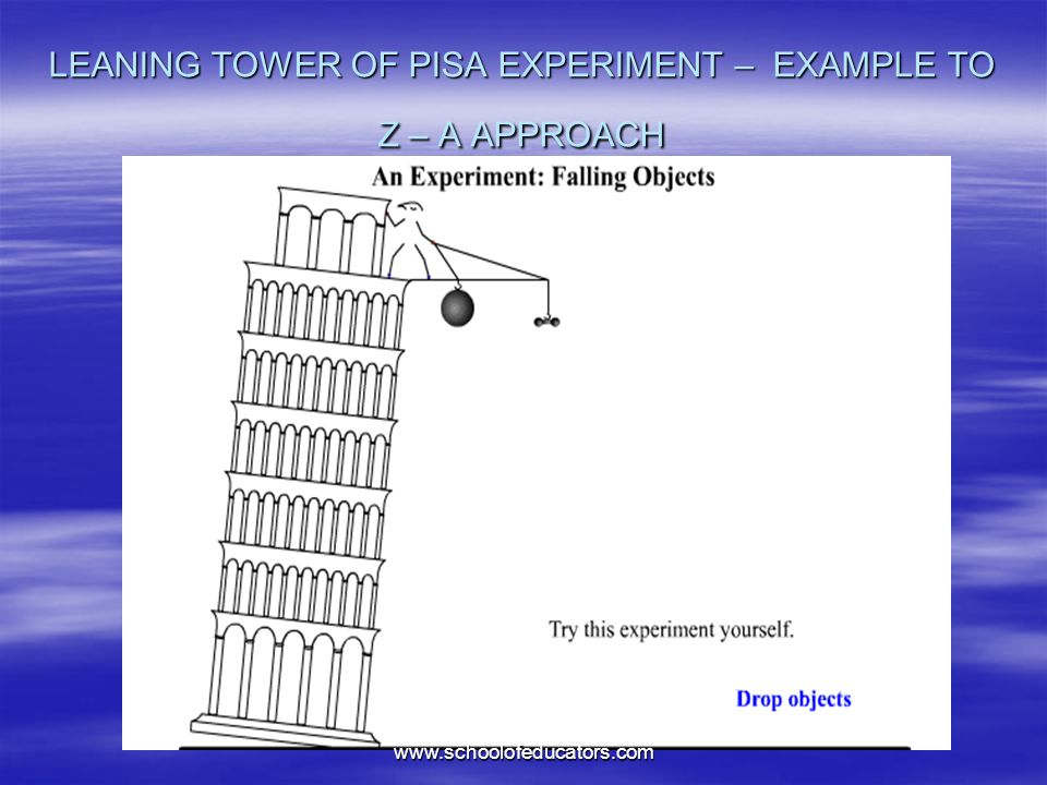LEANING TOWER OF PISA EXPERIMENT – EXAMPLE TO Z – A APPROACH www.schoolofeducators.com