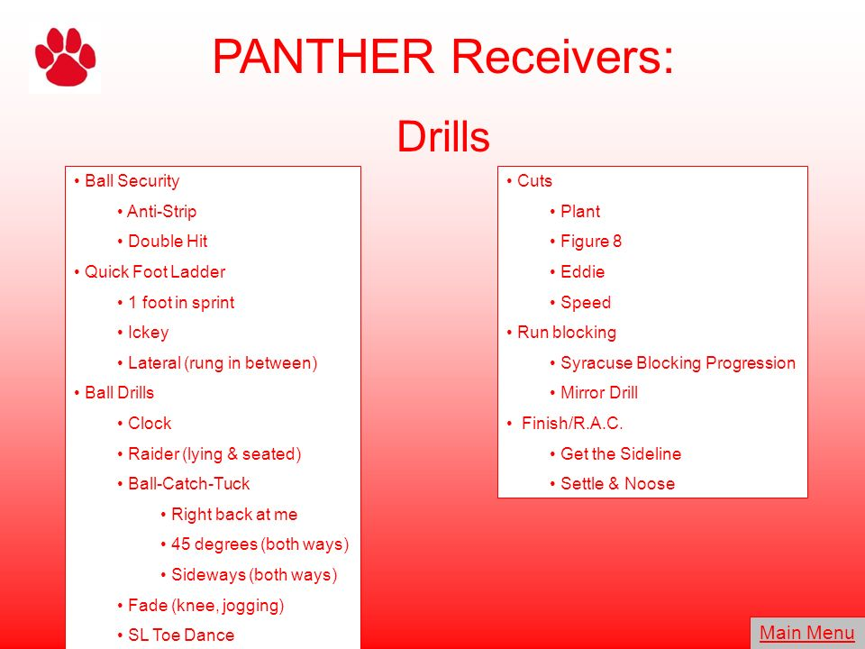 PANTHER Receivers: Split Rules Main Menu Outside Receivers Split Normal Wide Tight Maximum Minimum NEAR HASH Numbers +2 Sideline -4 Bottom #s Sideline