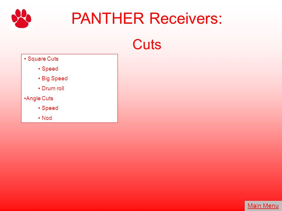 PANTHER Receivers: Skills Main Menu Blocking Inside/Outside Stalk Inside Cut-Off TD Alley Bomb Levels Crack Routes Tops Drag Under Principle Releases
