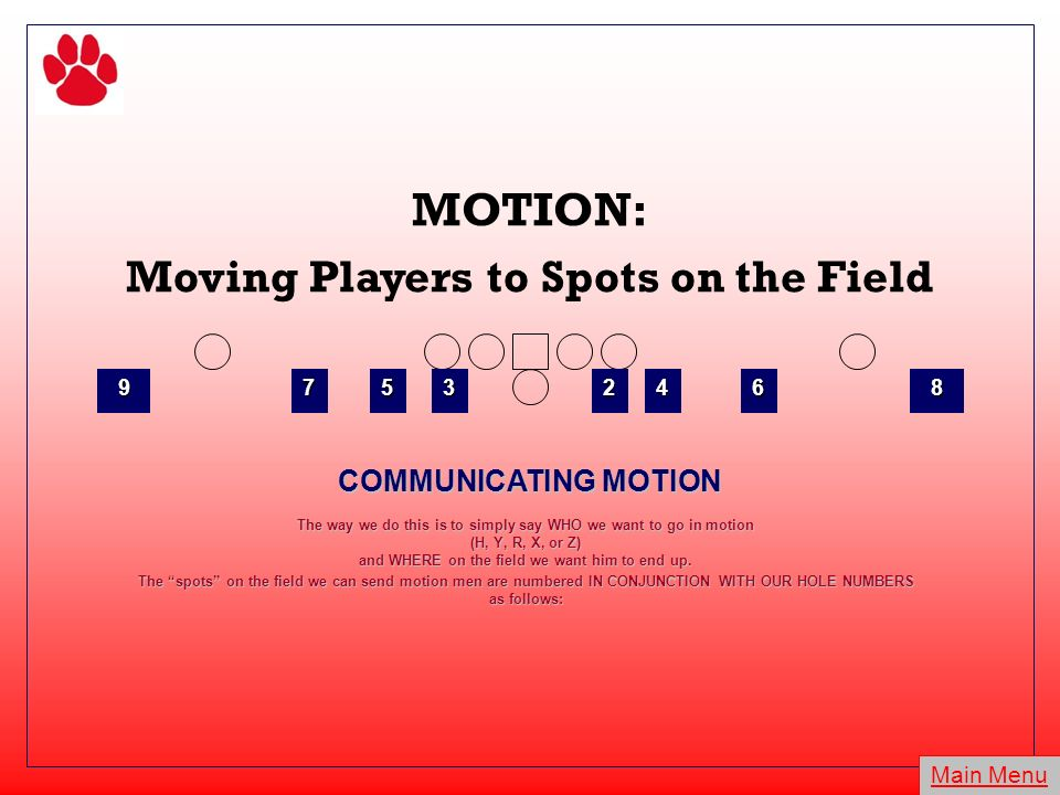PANTHER Receivers: Movement Motion Basic Motion (I.e. H6)Basic Motion The letter tells us who and the number tells us where Specialty Motions Peel Mot