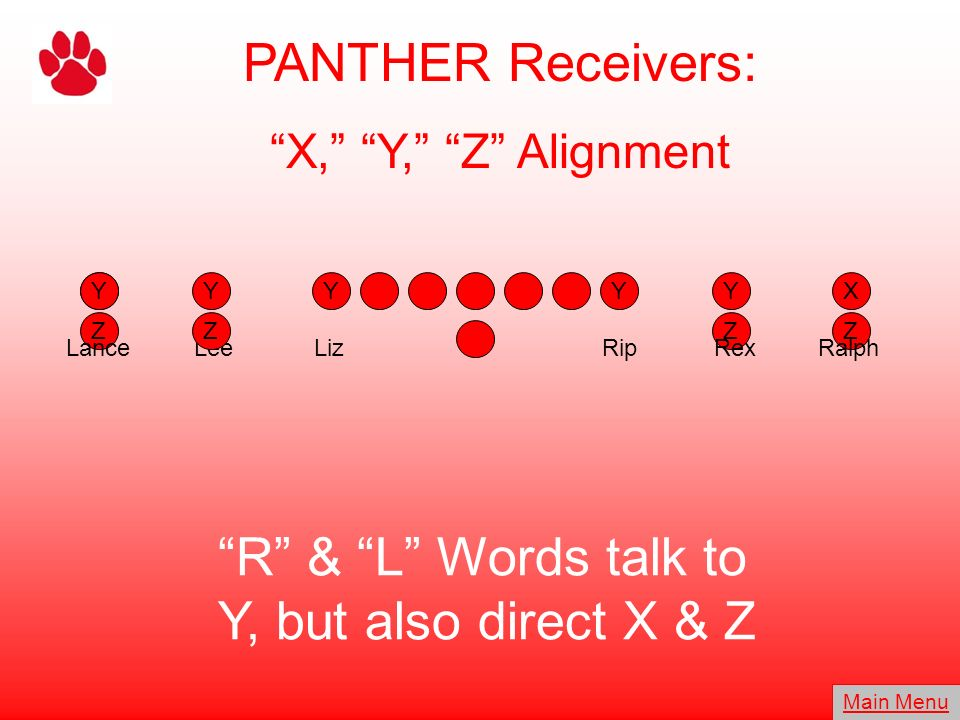PANTHER Receivers: Movement Motion Basic Motion (I.e.
